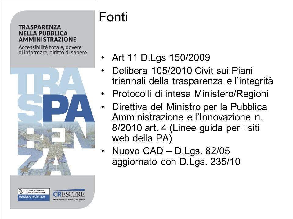 Fonti Art 11 D.Lgs 150/2009 Delibera 105/2010 Civit sui Piani triennali della trasparenza e lintegrità Protocolli di intesa Ministero/Regioni Direttiv
