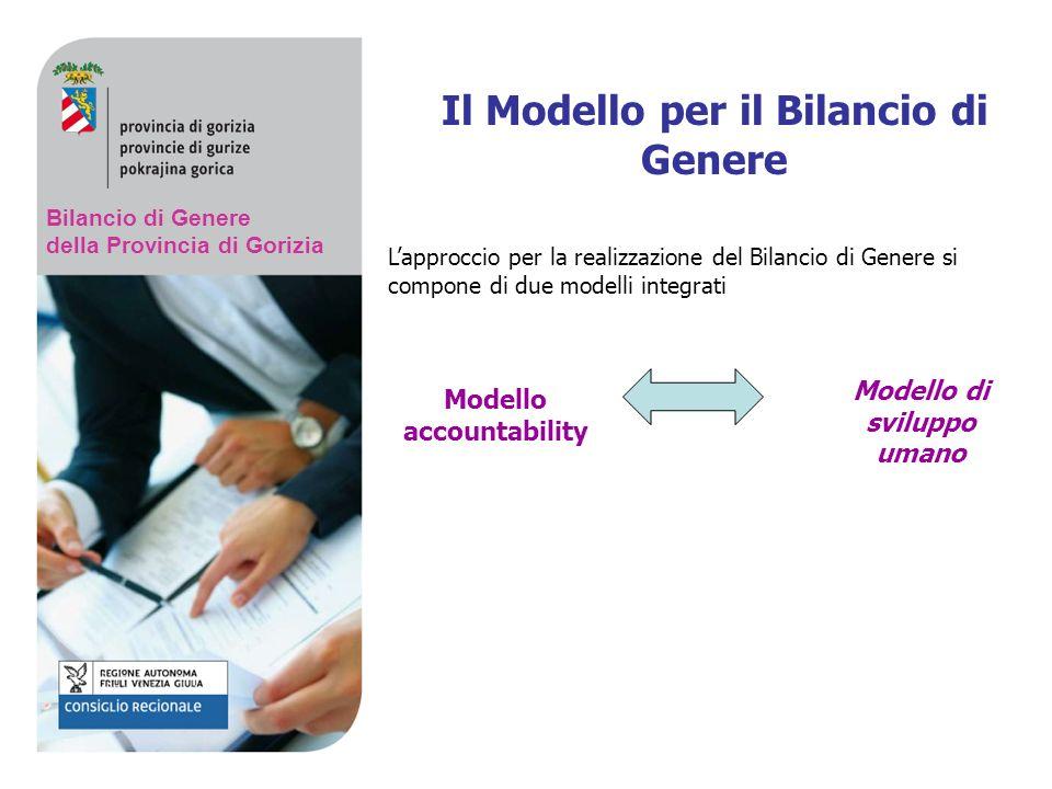 Bilancio di Genere della Provincia di Gorizia Il Modello per il Bilancio di Genere Lapproccio per la realizzazione del Bilancio di Genere si compone di due modelli integrati Modello accountability Modello di sviluppo umano