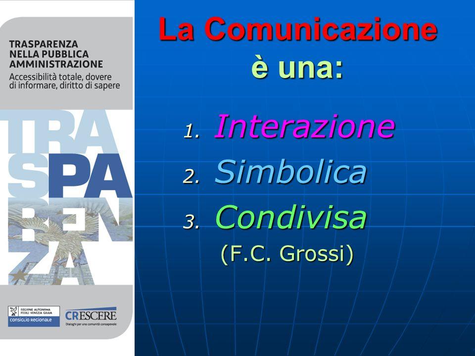 La Comunicazione è una: 1. I nterazione 2. S imbolica 3. C ondivisa (F.C. Grossi)