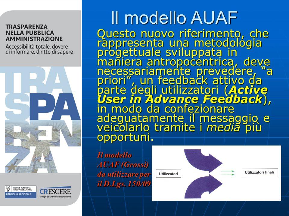 Il modello AUAF Questo nuovo riferimento, che rappresenta una metodologia progettuale sviluppata in maniera antropocentrica, deve necessariamente prevedere, a priori, un feedback attivo da parte degli utilizzatori (Active User in Advance Feedback), in modo da confezionare adeguatamente il messaggio e veicolarlo tramite i media più opportuni.