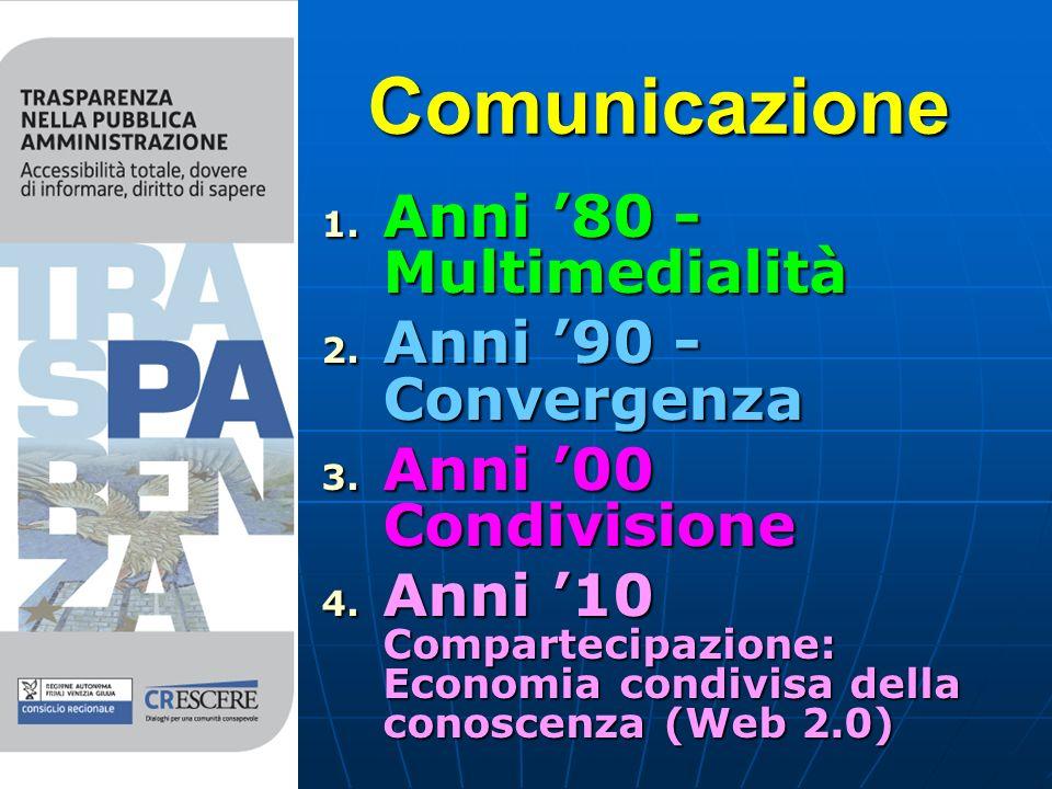 Comunicazione 1. A nni 80 - Multimedialità 2. A nni 90 - Convergenza 3.