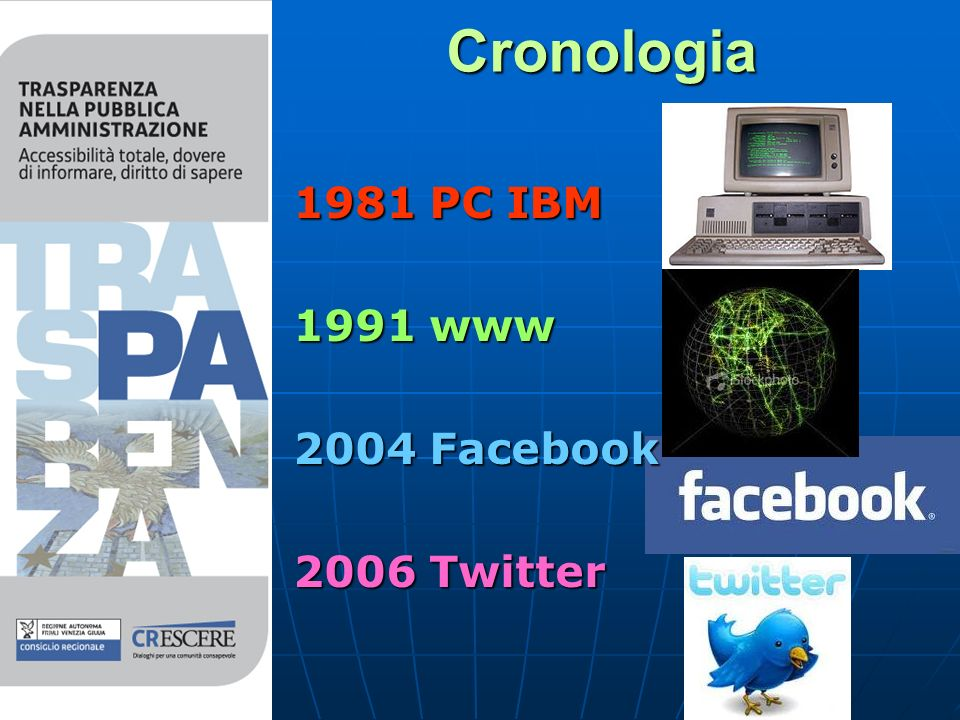 Cronologia 1981 PC IBM 1991 www 2004 Facebook 2006 Twitter
