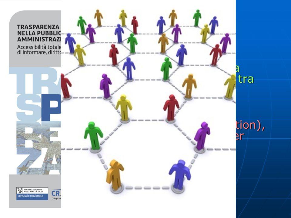Reti Sociali Social network Rete sociale composta da individui (nodi) connessi tra loro da differenti legami sociali.