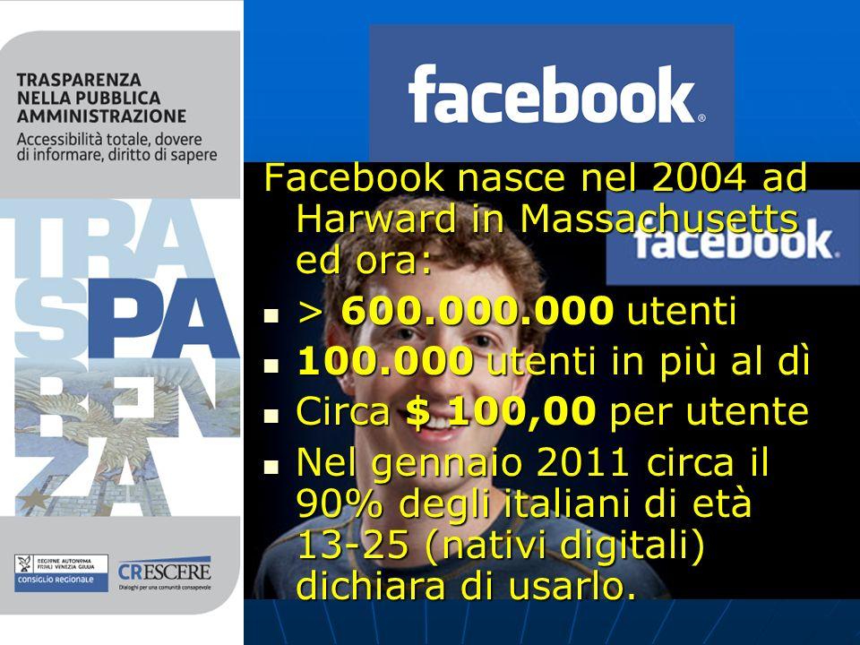 Facebook nasce nel 2004 ad Harward in Massachusetts ed ora: > 600.000.000 utenti 100.000 utenti in più al dì Circa $ 100,00 per utente Nel gennaio 2011 circa il 90% degli italiani di età 13-25 (nativi digitali) dichiara di usarlo.