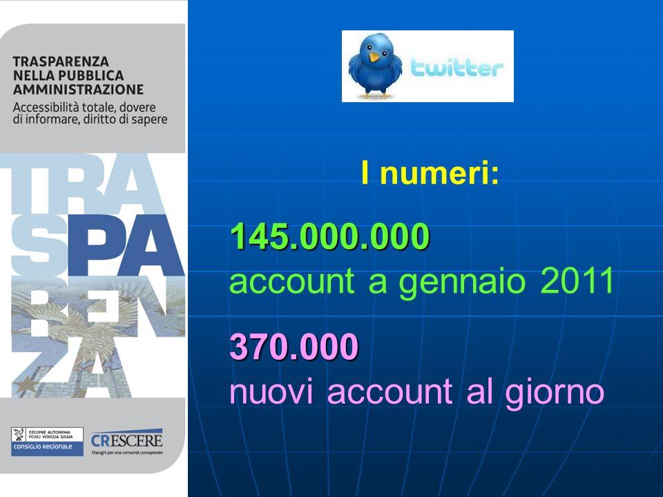I numeri: 145.000.000 account a gennaio 2011 370.000 nuovi account al giorno
