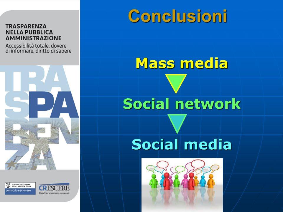 Conclusioni Mass media Social network Social media