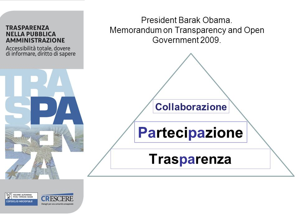 President Barak Obama. Memorandum on Transparency and Open Government 2009.