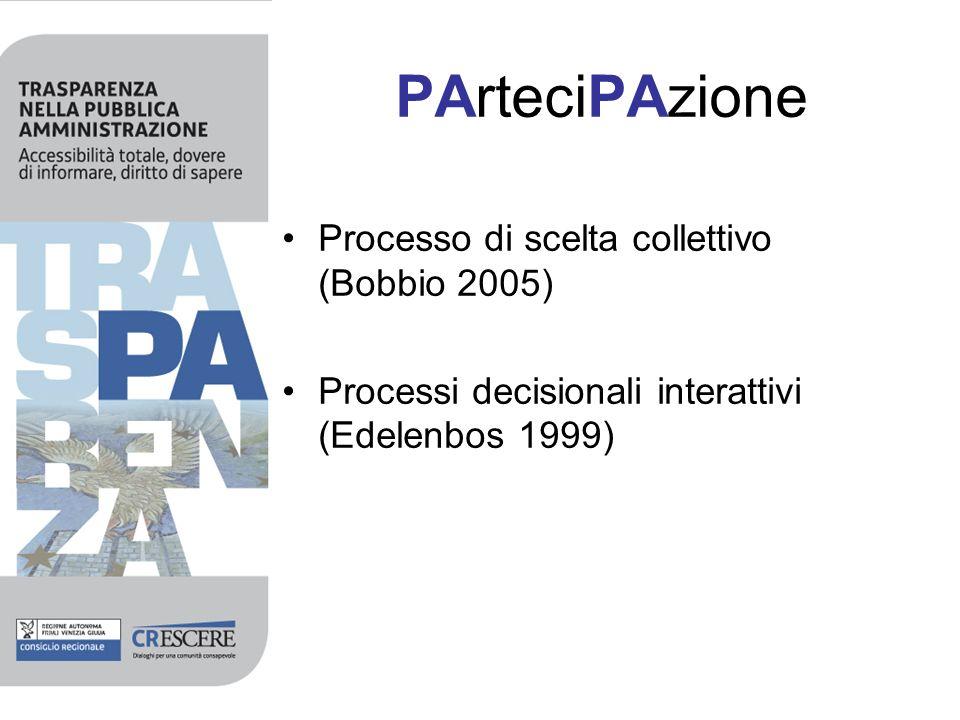 PArteciPAzione Processo di scelta collettivo (Bobbio 2005) Processi decisionali interattivi (Edelenbos 1999)