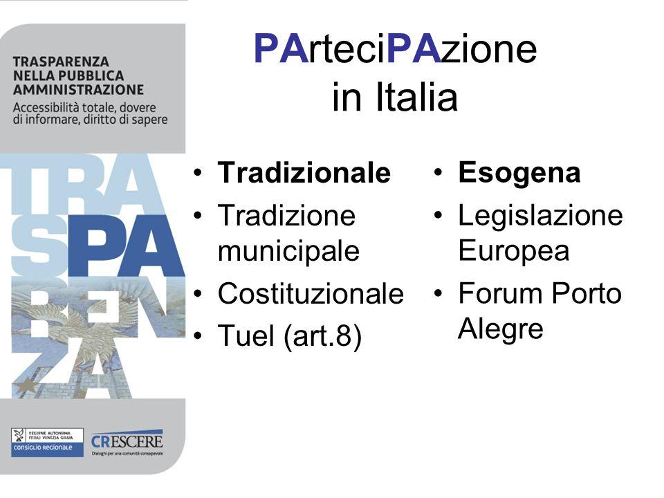 PArteciPAzione in Italia Tradizionale Tradizione municipale Costituzionale Tuel (art.8) Esogena Legislazione Europea Forum Porto Alegre