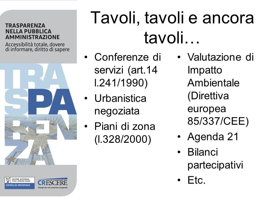 Tavoli, tavoli e ancora tavoli… Conferenze di servizi (art.14 l.241/1990) Urbanistica negoziata Piani di zona (l.328/2000) Valutazione di Impatto Ambi