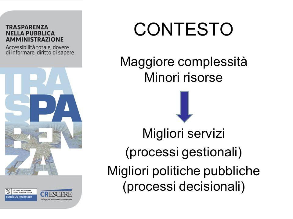 CONTESTO Maggiore complessità Minori risorse Migliori servizi (processi gestionali) Migliori politiche pubbliche (processi decisionali)