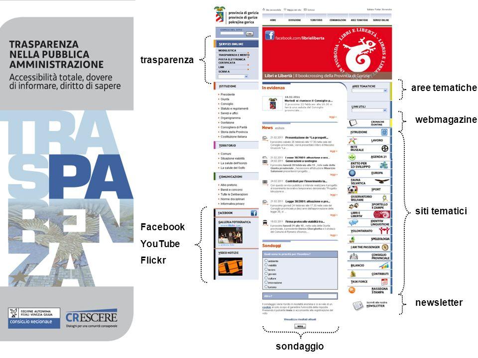 siti tematici newsletter webmagazine aree tematiche trasparenza Facebook YouTube Flickr sondaggio
