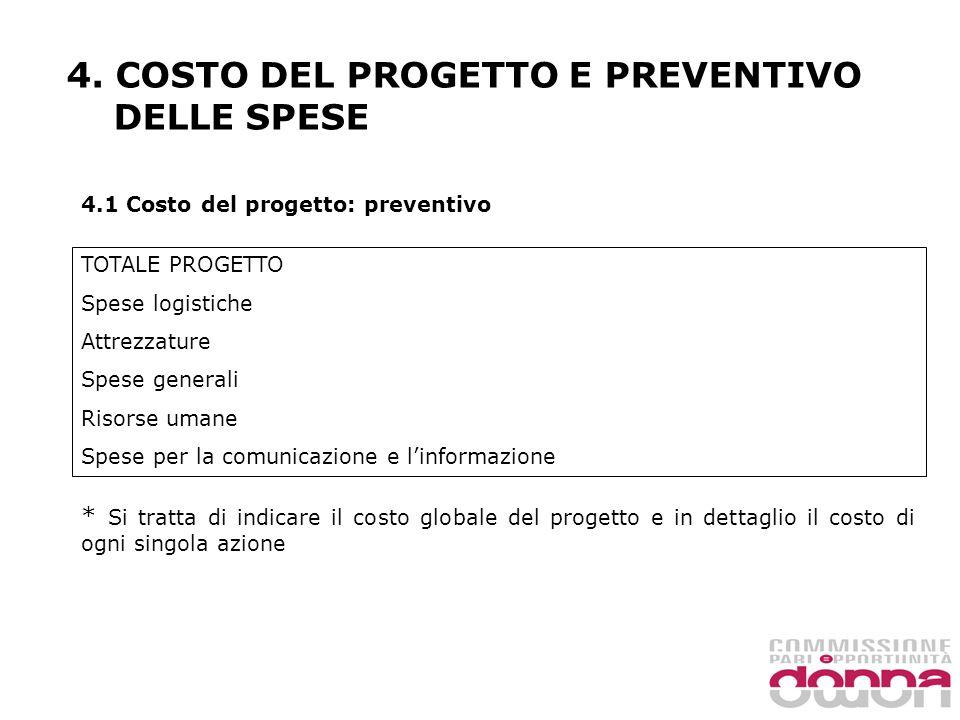 4. COSTO DEL PROGETTO E PREVENTIVO DELLE SPESE 4.1 Costo del progetto: preventivo TOTALE PROGETTO Spese logistiche Attrezzature Spese generali Risorse