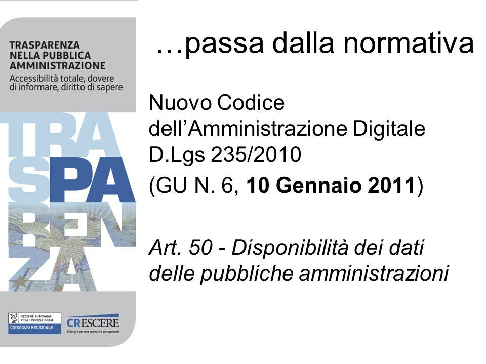 …passa dalla normativa Nuovo Codice dellAmministrazione Digitale D.Lgs 235/2010 (GU N.