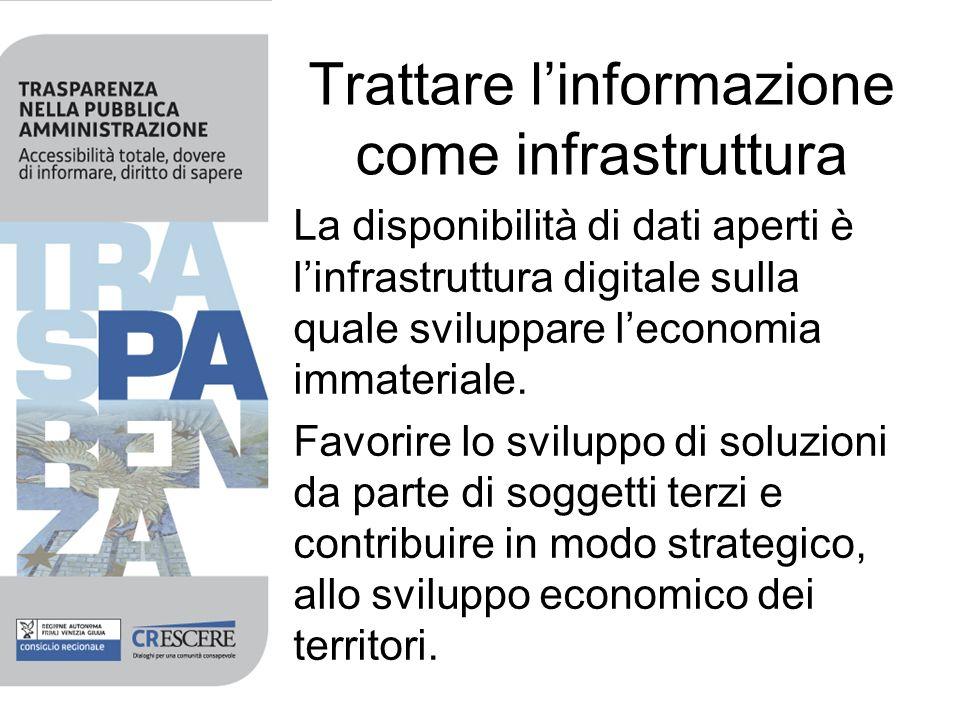 Trattare linformazione come infrastruttura La disponibilità di dati aperti è linfrastruttura digitale sulla quale sviluppare leconomia immateriale.