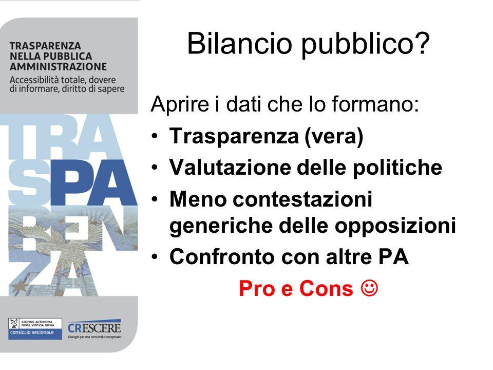 Bilancio pubblico.
