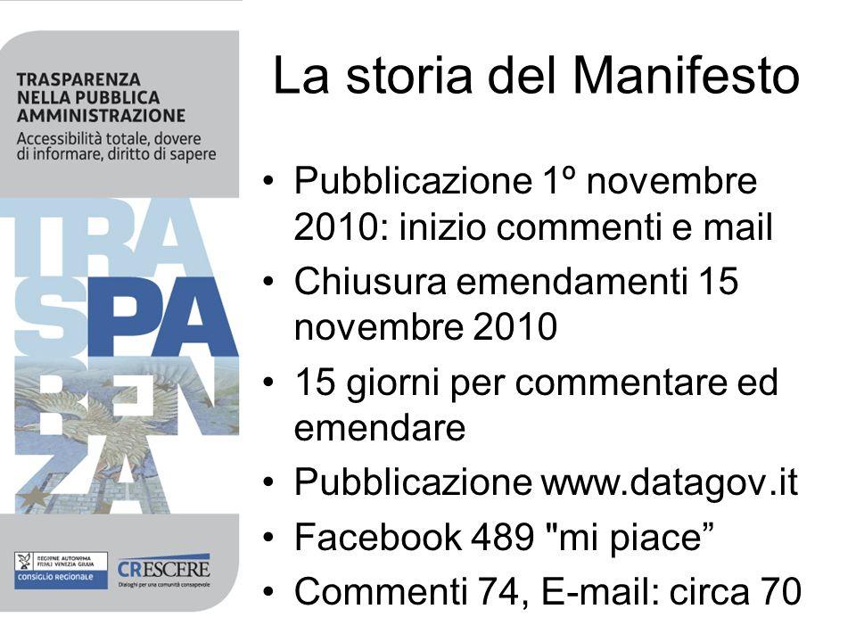 La storia del Manifesto Pubblicazione 1º novembre 2010: inizio commenti e mail Chiusura emendamenti 15 novembre 2010 15 giorni per commentare ed emendare Pubblicazione www.datagov.it Facebook 489 mi piace Commenti 74, E-mail: circa 70