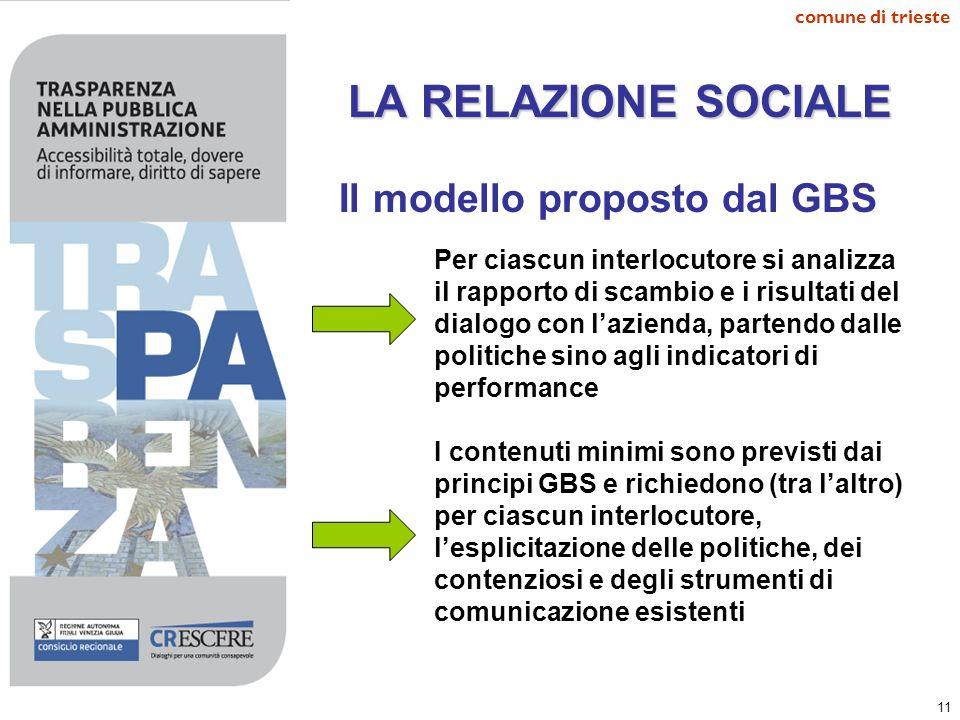11 comune di trieste LA RELAZIONE SOCIALE Il modello proposto dal GBS Per ciascun interlocutore si analizza il rapporto di scambio e i risultati del d