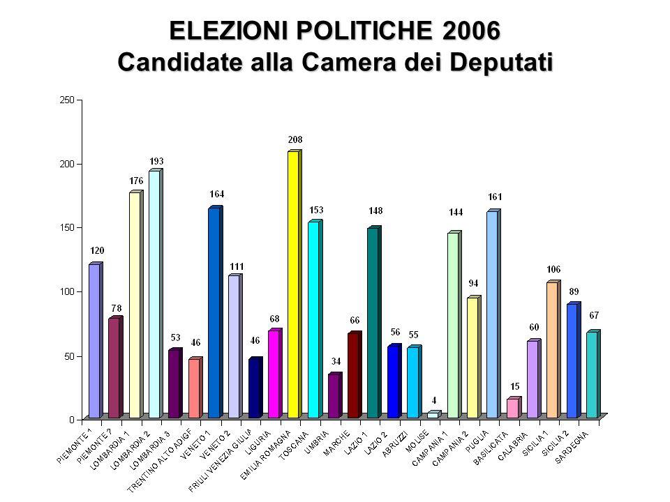 ELEZIONI POLITICHE 2006 Elette alla Camera dei Deputati