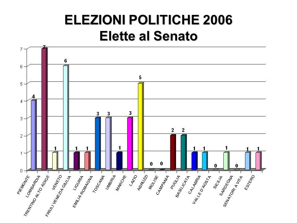 ELEZIONI POLITICHE 2006 Elette al Senato