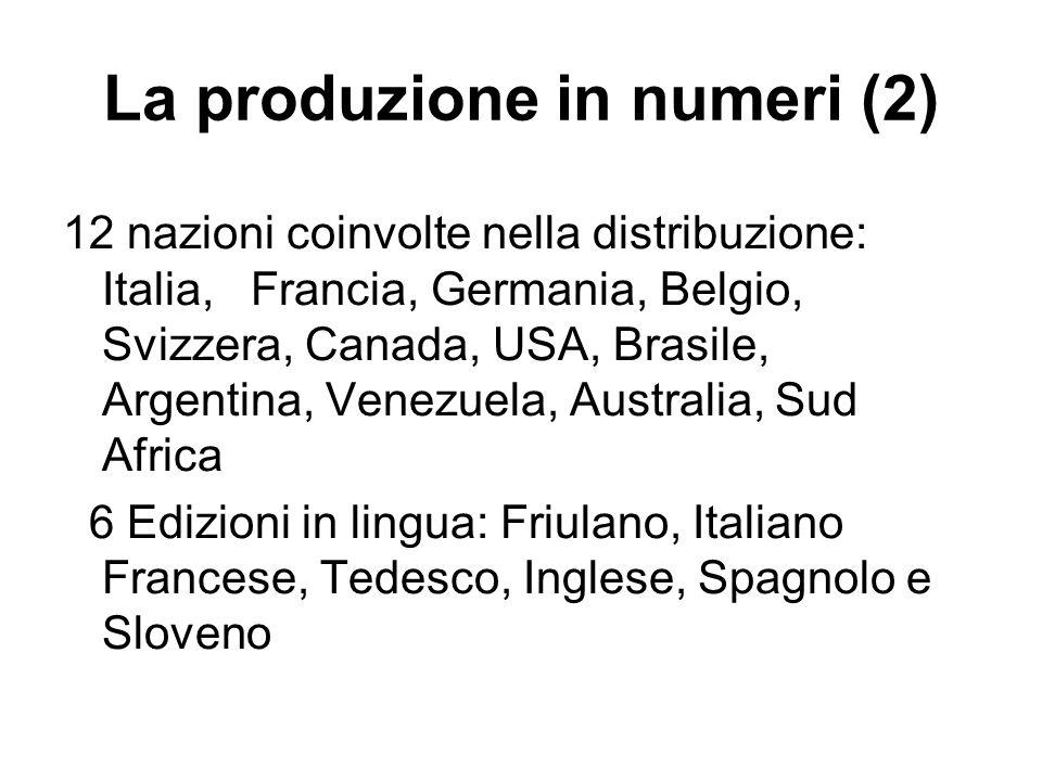 La produzione in numeri (2) 12 nazioni coinvolte nella distribuzione: Italia, Francia, Germania, Belgio, Svizzera, Canada, USA, Brasile, Argentina, Ve