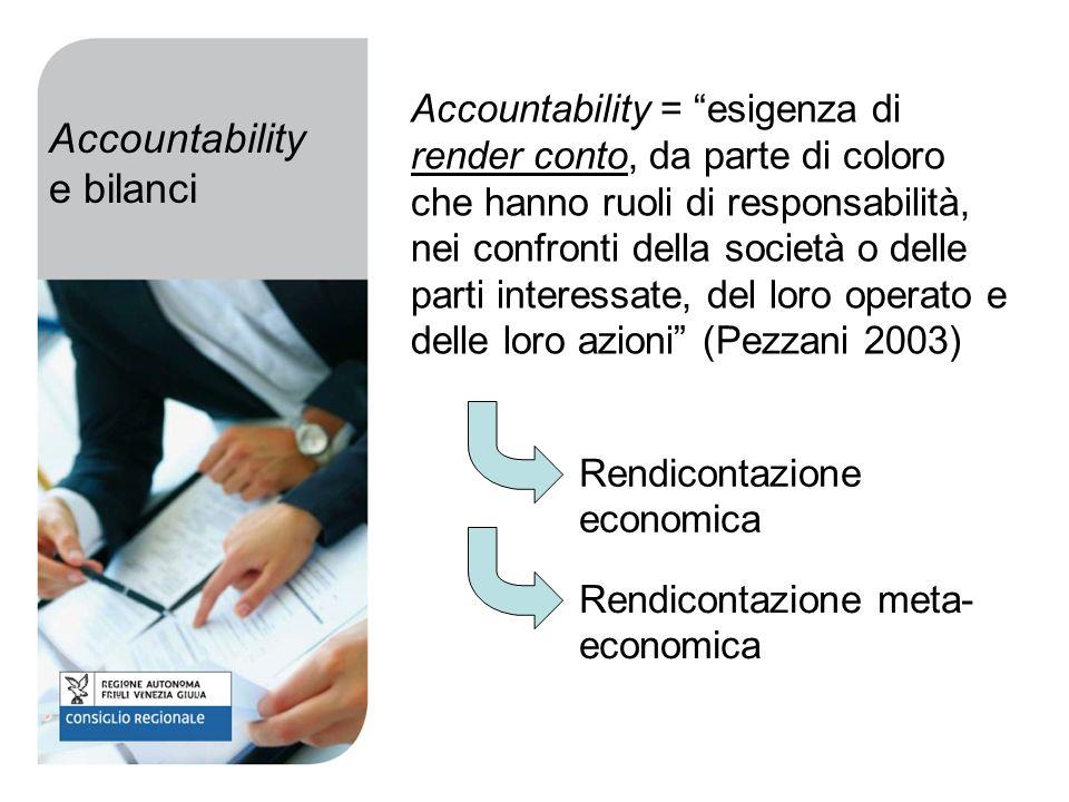 Accountability = esigenza di render conto, da parte di coloro che hanno ruoli di responsabilità, nei confronti della società o delle parti interessate, del loro operato e delle loro azioni (Pezzani 2003) Accountability e bilanci Rendicontazione economica Rendicontazione meta- economica