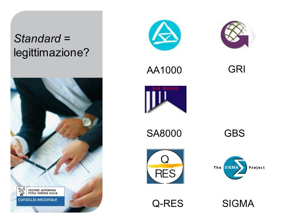 Standard = legittimazione AA1000 GRI Q-RESSIGMA SA8000 GBS