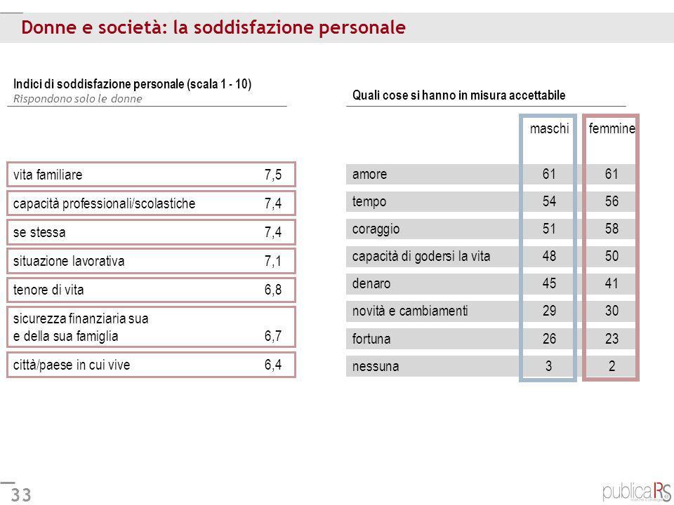 33 Donne e società: la soddisfazione personale Quali cose si hanno in misura accettabile Indici di soddisfazione personale (scala 1 - 10) Rispondono s