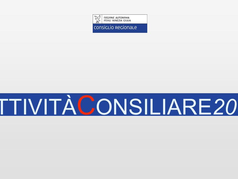 A TTIVITÀ C ONSILIARE2006