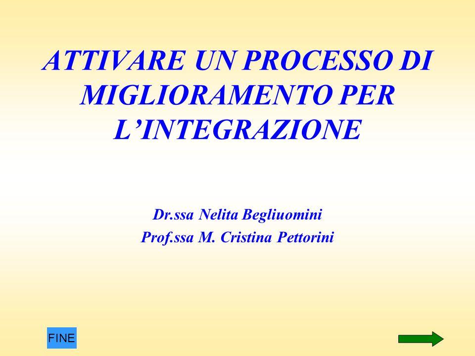 ATTIVARE UN PROCESSO DI MIGLIORAMENTO PER LINTEGRAZIONE Dr.ssa Nelita Begliuomini Prof.ssa M.