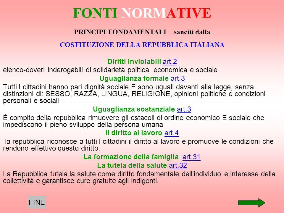 FONTI NORMATIVE Diritti inviolabili art.2art.2 elenco-doveri inderogabili di solidarietà politica economica e sociale Uguaglianza formale art.3art.3 T