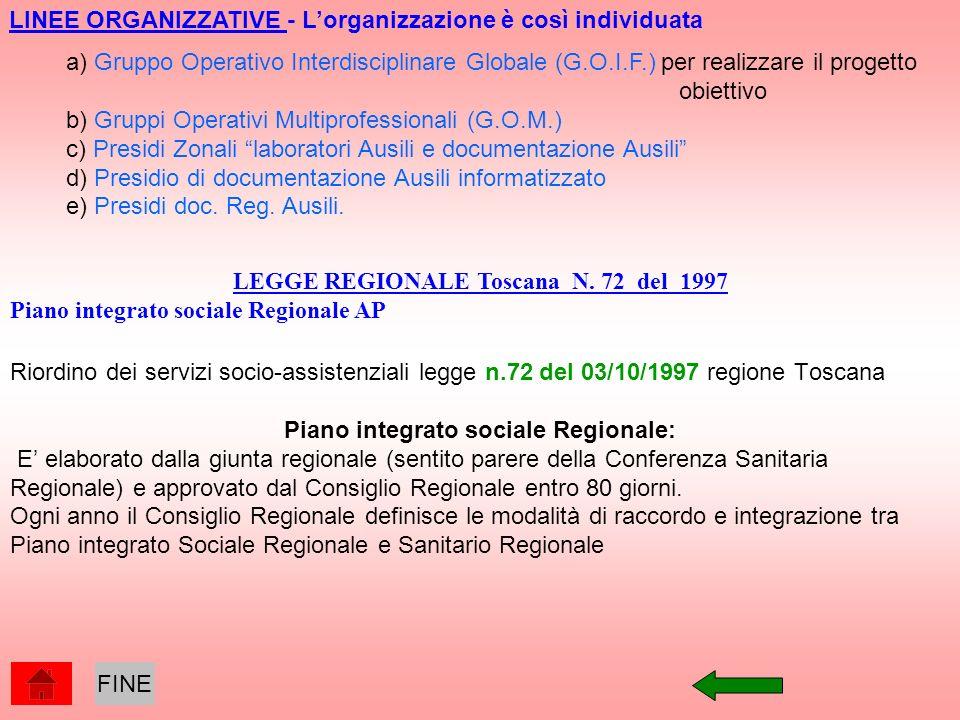LINEE ORGANIZZATIVE - Lorganizzazione è così individuata a) Gruppo Operativo Interdisciplinare Globale (G.O.I.F.) per realizzare il progetto obiettivo
