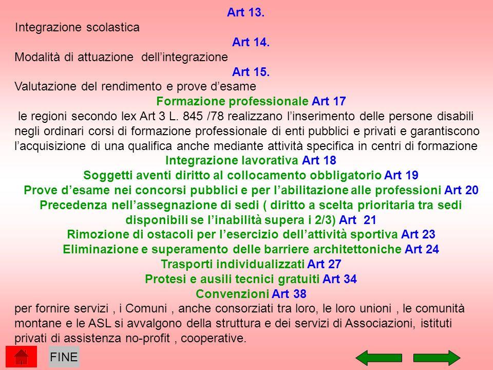 FINE Art 13. Integrazione scolastica Art 14. Modalità di attuazione dellintegrazione Art 15. Valutazione del rendimento e prove desame Formazione prof