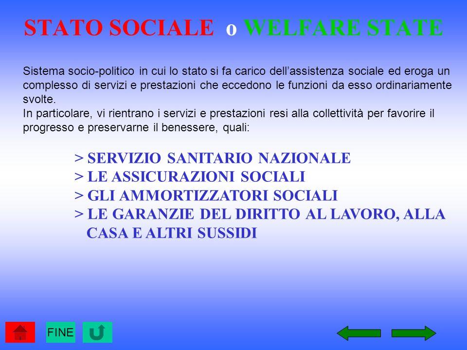 STATO SOCIALE o WELFARE STATE FINE Sistema socio-politico in cui lo stato si fa carico dellassistenza sociale ed eroga un complesso di servizi e prest