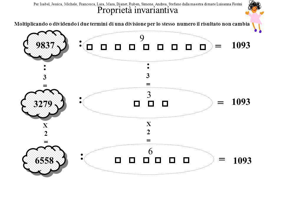 Proprietà invariantiva Moltiplicando o dividendo i due termini di una divisione per lo stesso numero il risultato non cambia 9837 : 9 = 1093 :3=:3= 32