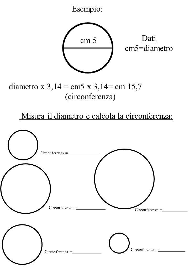 Esempio: cm 5 diametro x 3,14 = cm5 x 3,14= cm 15,7 (circonferenza) Dati cm5=diametro Misura il diametro e calcola la circonferenza: Circonferenza =__