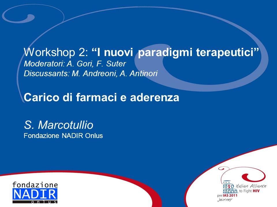 Workshop 2: I nuovi paradigmi terapeutici Moderatori: A.