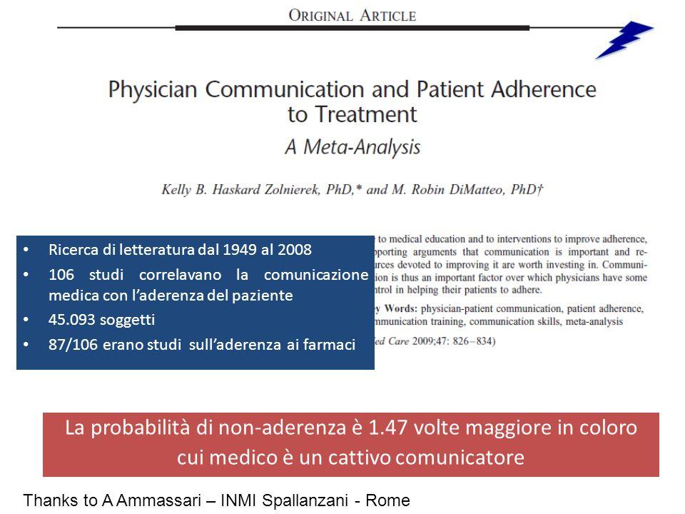 Ricerca di letteratura dal 1949 al 2008 106 studi correlavano la comunicazione medica con laderenza del paziente 45.093 soggetti 87/106 erano studi sulladerenza ai farmaci La probabilità di non-aderenza è 1.47 volte maggiore in coloro cui medico è un cattivo comunicatore Thanks to A Ammassari – INMI Spallanzani - Rome