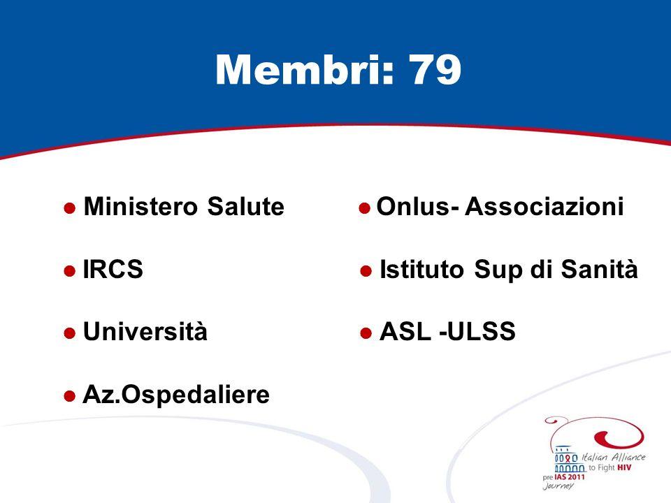 Membri: 79 Ministero Salute Onlus- Associazioni IRCS Istituto Sup di Sanità Università ASL -ULSS Az.Ospedaliere
