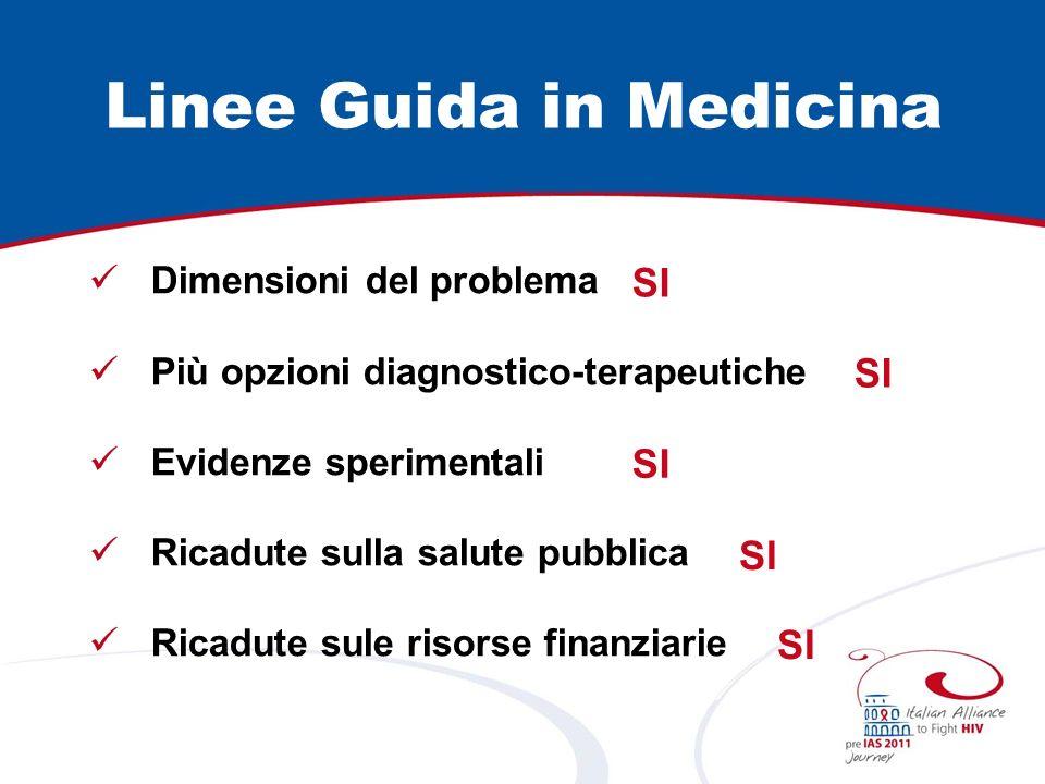 Linee Guida in Medicina Dimensioni del problema Più opzioni diagnostico-terapeutiche Evidenze sperimentali Ricadute sulla salute pubblica Ricadute sule risorse finanziarie SI