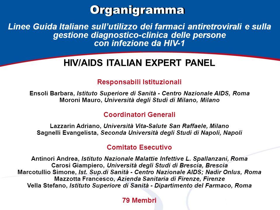Organigramma Linee Guida Italiane sullutilizzo dei farmaci antiretrovirali e sulla gestione diagnostico-clinica delle persone con infezione da HIV-1 H