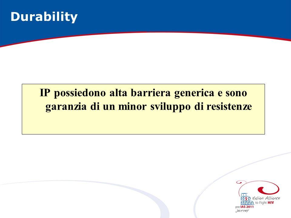 IP possiedono alta barriera generica e sono garanzia di un minor sviluppo di resistenze Durability