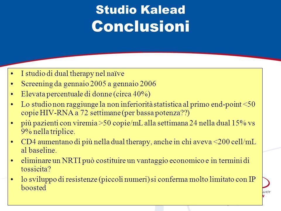 Studio Kalead Conclusioni I studio di dual therapy nel naïve Screening da gennaio 2005 a gennaio 2006 Elevata percentuale di donne (circa 40%) Lo studio non raggiunge la non inferiorità statistica al primo end-point <50 copie HIV-RNA a 72 settimane (per bassa potenza ) più pazienti con viremia >50 copie/mL alla settimana 24 nella dual 15% vs 9% nella triplice.