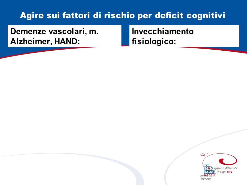 Agire sui fattori di rischio per deficit cognitivi Demenze vascolari, m.