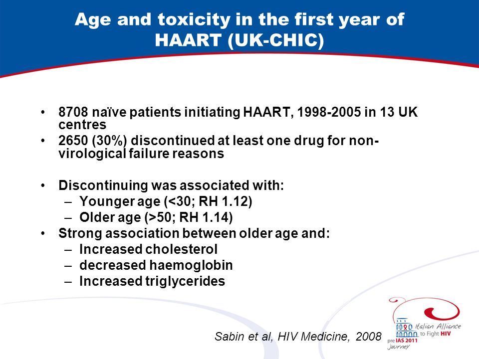 Age and toxicity in the first year of HAART (UK-CHIC) 8708 naïve patients initiating HAART, 1998-2005 in 13 UK centres 2650 (30%) discontinued at least one drug for non- virological failure reasons Discontinuing was associated with: –Younger age (<30; RH 1.12) –Older age (>50; RH 1.14) Strong association between older age and: –Increased cholesterol –decreased haemoglobin –Increased triglycerides Sabin et al, HIV Medicine, 2008