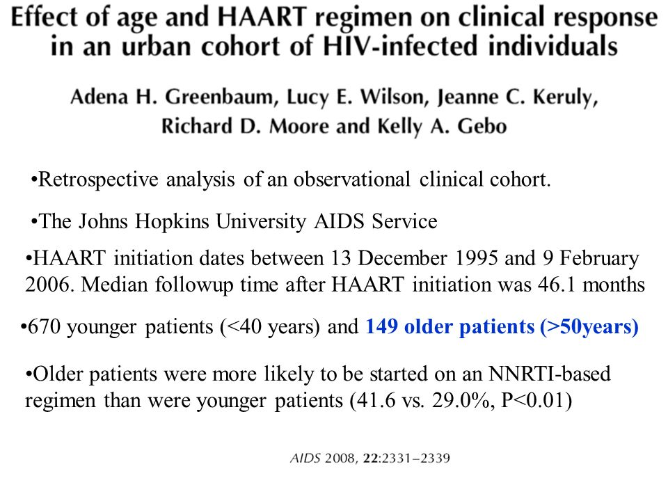 Time to virologic suppression after HAART initiation was shorter in older patients CD4 response did not differ by age.