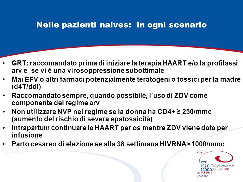 Nelle pazienti naives: in ogni scenario GRT: raccomandato prima di iniziare la terapia HAART e/o la profilassi arv e se vi è una virosoppressione subo