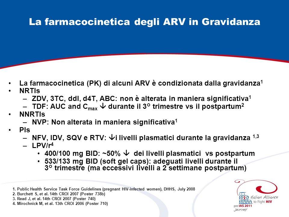 La farmacocinetica degli ARV in Gravidanza La farmacocinetica (PK) di alcuni ARV è condizionata dalla gravidanza 1 NRTIs –ZDV, 3TC, ddI, d4T, ABC: non