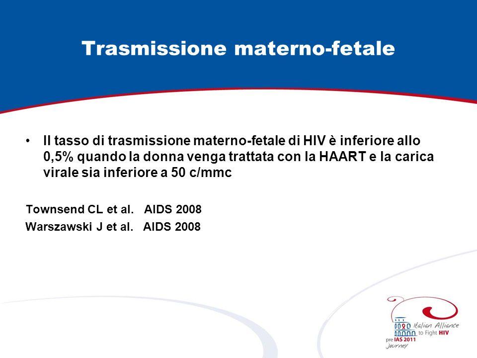 Trasmissione materno-fetale Il tasso di trasmissione materno-fetale di HIV è inferiore allo 0,5% quando la donna venga trattata con la HAART e la cari