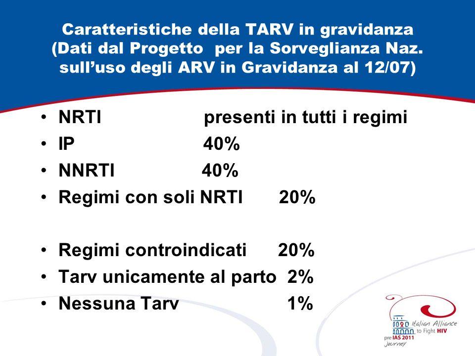 Caratteristiche della TARV in gravidanza (Dati dal Progetto per la Sorveglianza Naz. sulluso degli ARV in Gravidanza al 12/07) NRTI presenti in tutti